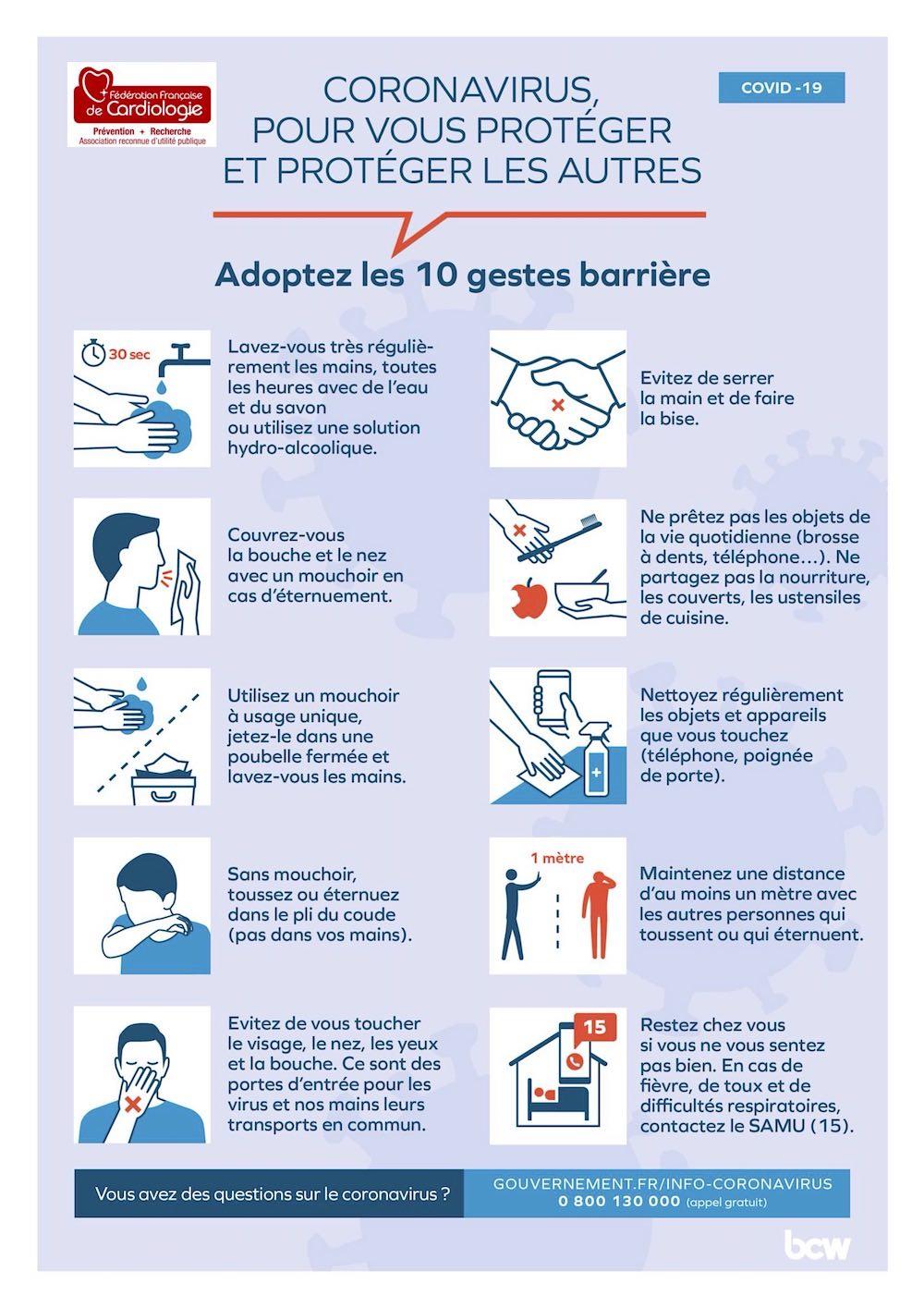 Affiche Prévention du Coronavirus